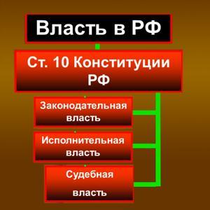 Органы власти Новошахтинска
