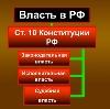Органы власти в Новошахтинске